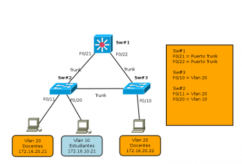 SwitchL3_vlan_routing